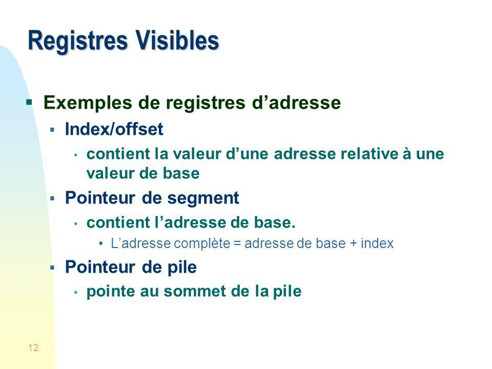 12 Registres Visibles Exemples de registres dadresse Index/offset contient la valeur dune adresse relative à une valeur de base Pointeur de segment co