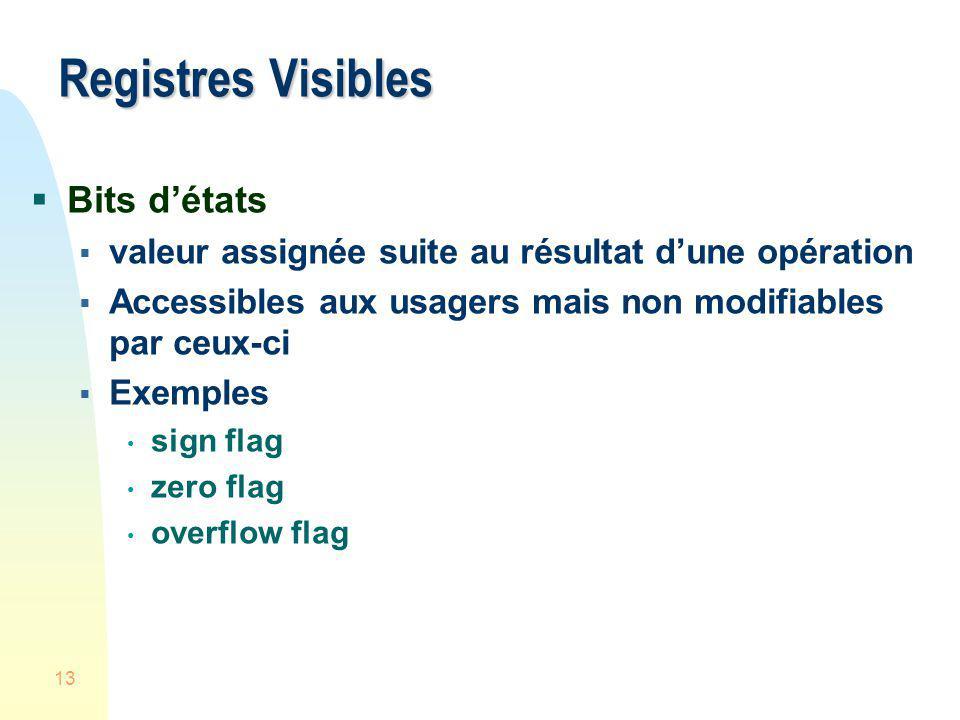 13 Registres Visibles Bits détats valeur assignée suite au résultat dune opération Accessibles aux usagers mais non modifiables par ceux-ci Exemples s