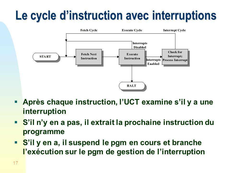 17 Le cycle dinstruction avec interruptions Après chaque instruction, lUCT examine sil y a une interruption Sil ny en a pas, il extrait la prochaine i