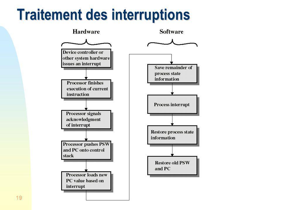 19 Traitement des interruptions