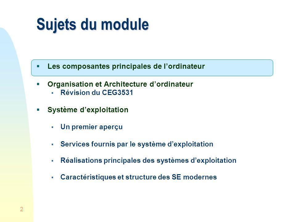2 Sujets du module Les composantes principales de lordinateur Organisation et Architecture dordinateur Révision du CEG3531 Système dexploitation Un pr