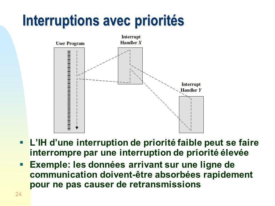 24 Interruptions avec priorités LIH dune interruption de priorité faible peut se faire interrompre par une interruption de priorité élevée Exemple: le
