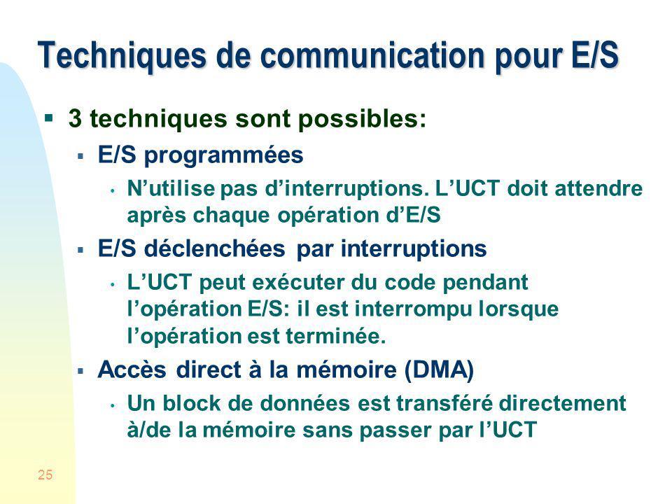 25 Techniques de communication pour E/S 3 techniques sont possibles: E/S programmées Nutilise pas dinterruptions. LUCT doit attendre après chaque opér