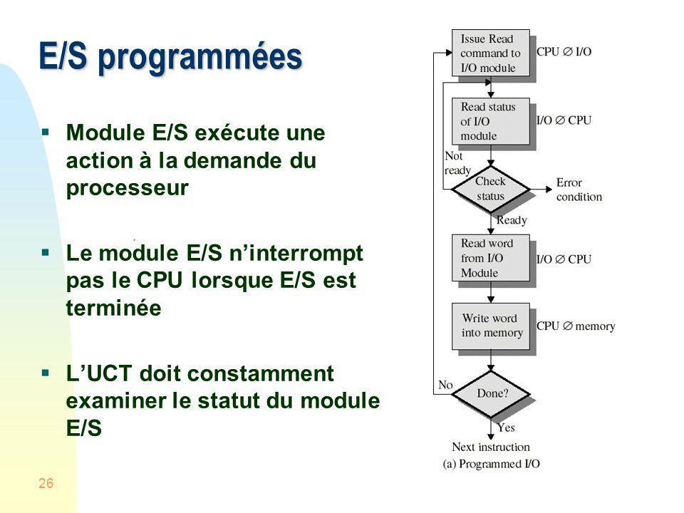 26 E/S programmées Module E/S exécute une action à la demande du processeur Le module E/S ninterrompt pas le CPU lorsque E/S est terminée LUCT doit co