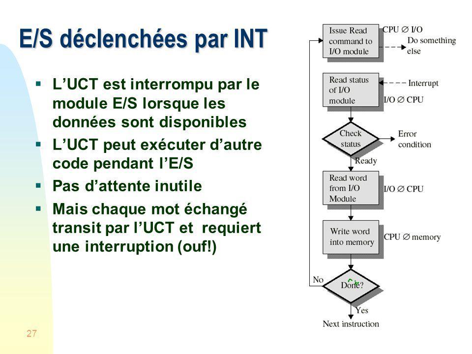 27 E/S déclenchées par INT LUCT est interrompu par le module E/S lorsque les données sont disponibles LUCT peut exécuter dautre code pendant lE/S Pas