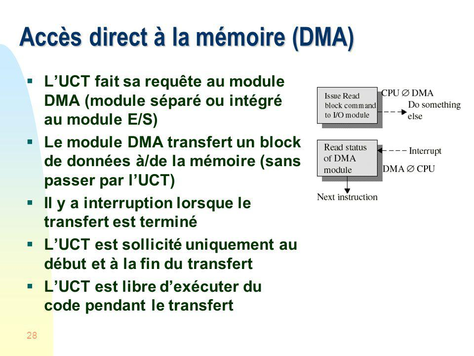 28 Accès direct à la mémoire (DMA) LUCT fait sa requête au module DMA (module séparé ou intégré au module E/S) Le module DMA transfert un block de don
