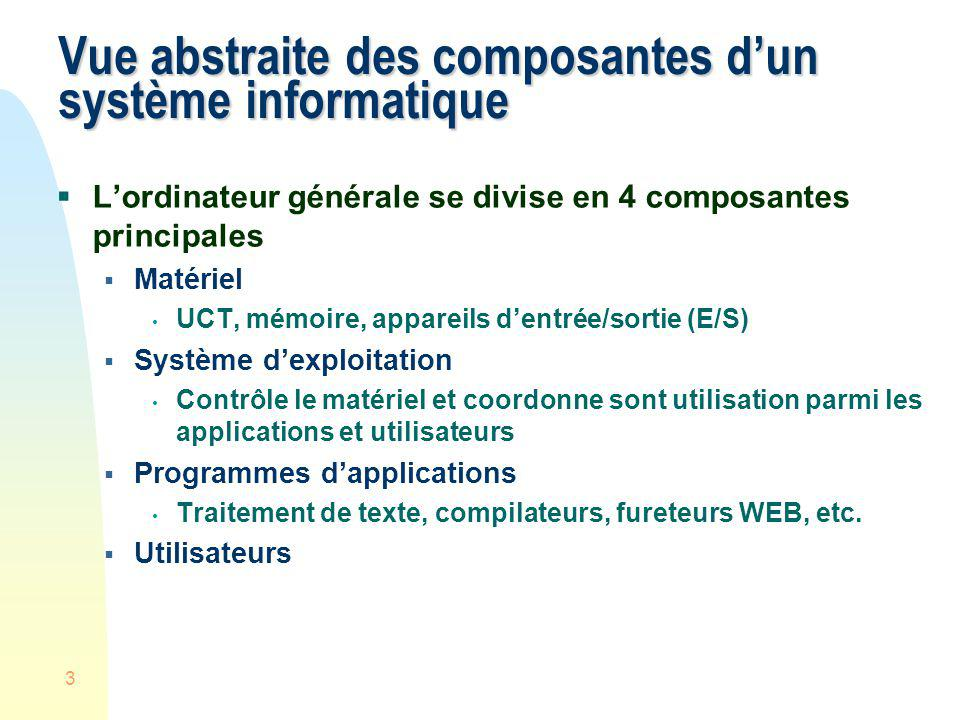 3 Vue abstraite des composantes dun système informatique Lordinateur générale se divise en 4 composantes principales Matériel UCT, mémoire, appareils