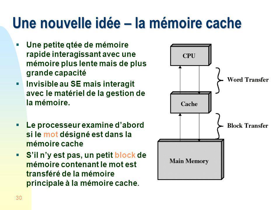 30 Une nouvelle idée – la mémoire cache Une petite qtée de mémoire rapide interagissant avec une mémoire plus lente mais de plus grande capacité Invis