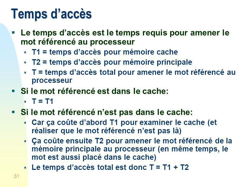 31 Temps daccès Le temps daccès est le temps requis pour amener le mot référencé au processeur T1 = temps daccès pour mémoire cache T2 = temps daccès