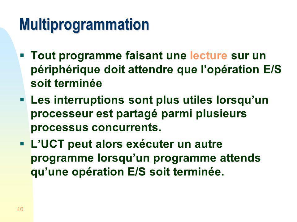 40 Multiprogrammation Tout programme faisant une lecture sur un périphérique doit attendre que lopération E/S soit terminée Les interruptions sont plu
