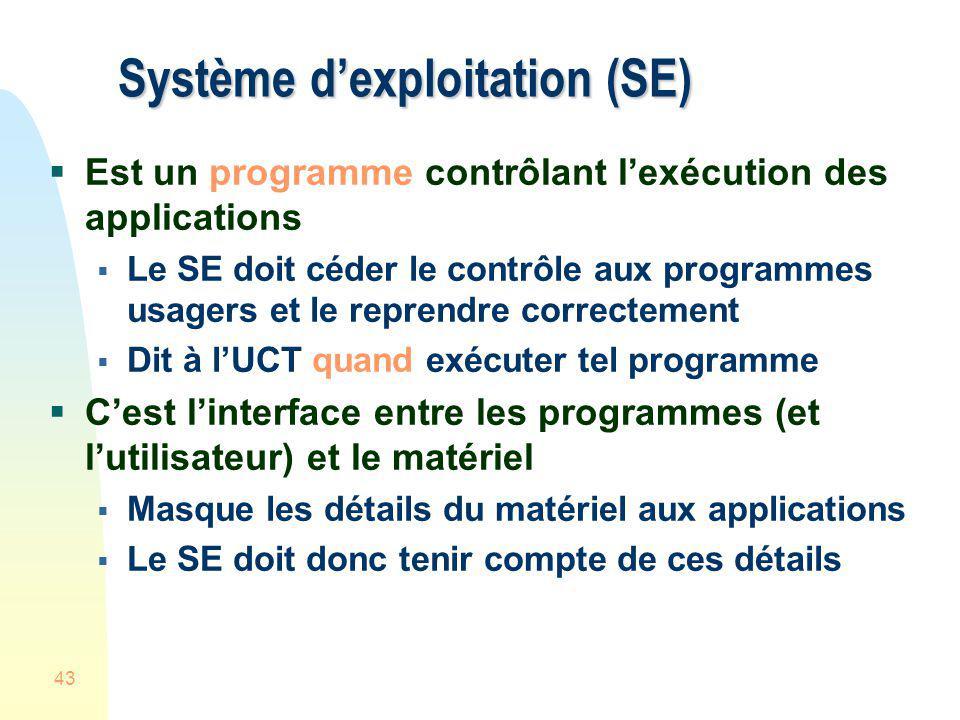 43 Système dexploitation (SE) Est un programme contrôlant lexécution des applications Le SE doit céder le contrôle aux programmes usagers et le repren