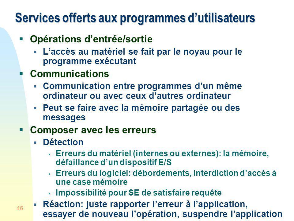 46 Services offerts aux programmes dutilisateurs Opérations dentrée/sortie Laccès au matériel se fait par le noyau pour le programme exécutant Communi