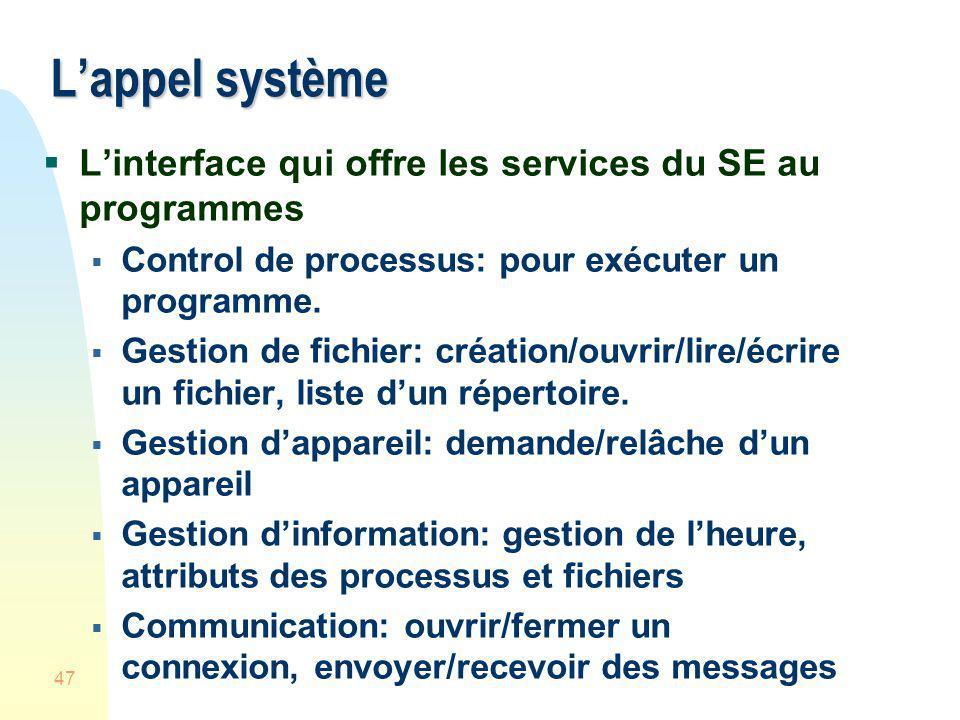 47 Lappel système Linterface qui offre les services du SE au programmes Control de processus: pour exécuter un programme. Gestion de fichier: création