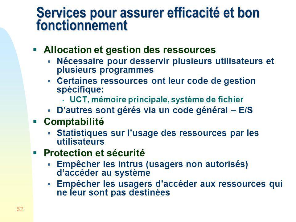 52 Services pour assurer efficacité et bon fonctionnement Allocation et gestion des ressources Nécessaire pour desservir plusieurs utilisateurs et plu