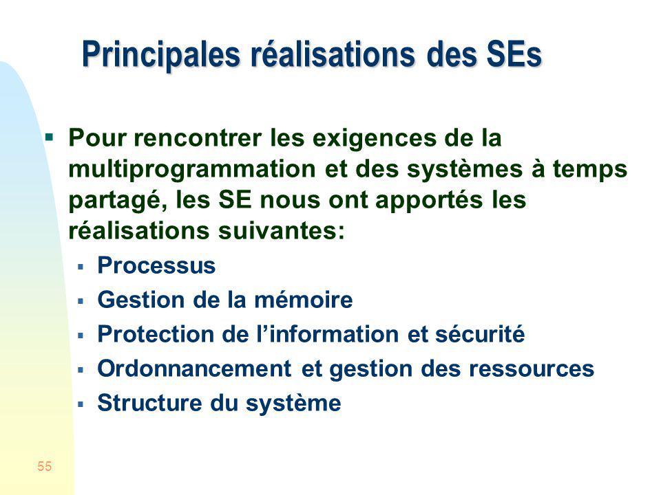 55 Principales réalisations des SEs Pour rencontrer les exigences de la multiprogrammation et des systèmes à temps partagé, les SE nous ont apportés l
