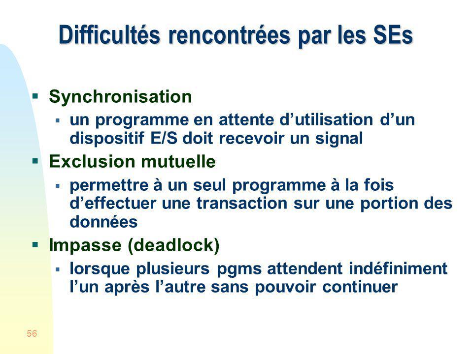 56 Difficultés rencontrées par les SEs Synchronisation un programme en attente dutilisation dun dispositif E/S doit recevoir un signal Exclusion mutue