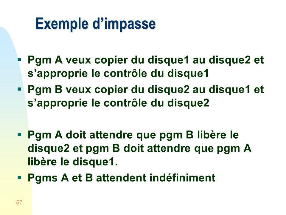 57 Exemple dimpasse Pgm A veux copier du disque1 au disque2 et sapproprie le contrôle du disque1 Pgm B veux copier du disque2 au disque1 et sapproprie