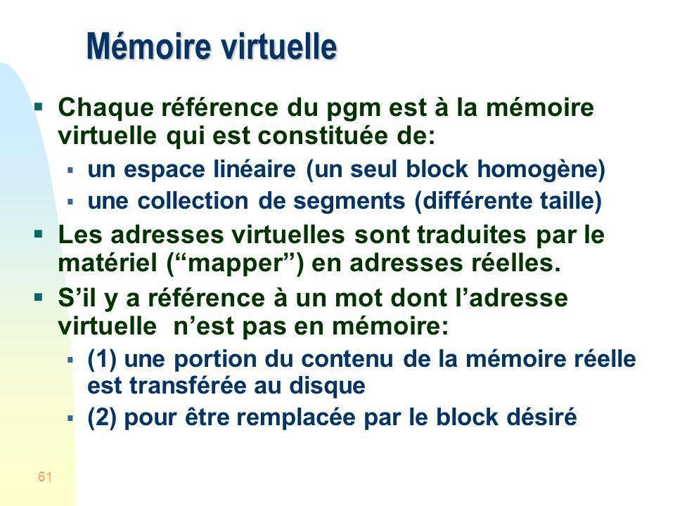 61 Mémoire virtuelle Chaque référence du pgm est à la mémoire virtuelle qui est constituée de: un espace linéaire (un seul block homogène) une collect