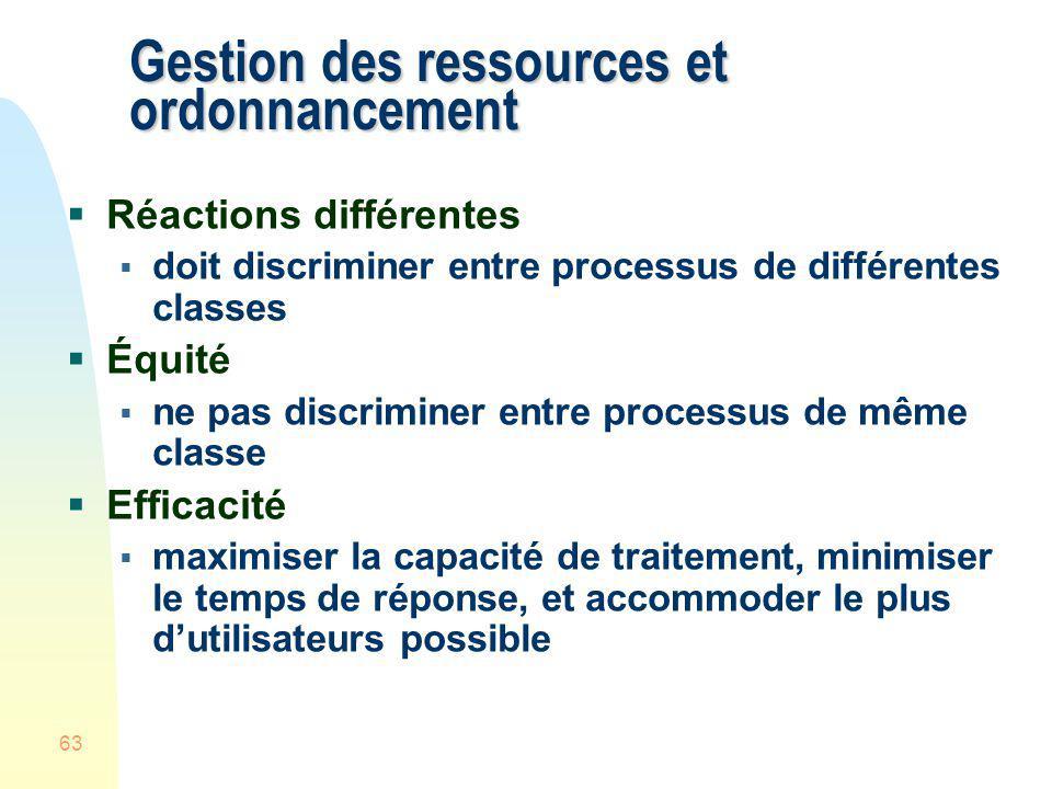 63 Gestion des ressources et ordonnancement Réactions différentes doit discriminer entre processus de différentes classes Équité ne pas discriminer en