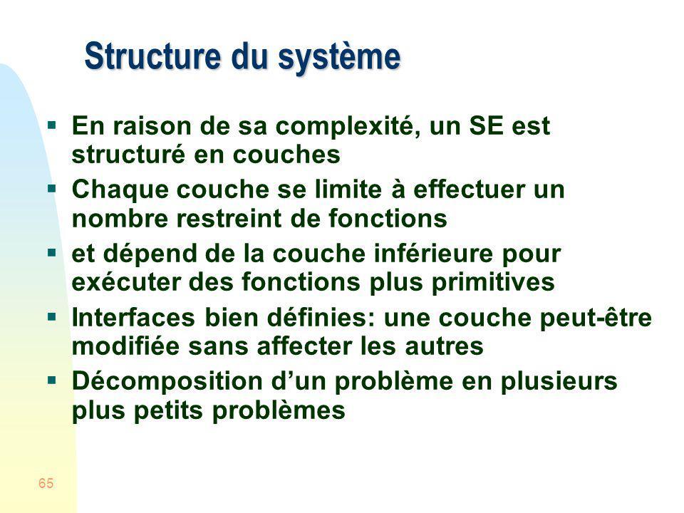 65 Structure du système En raison de sa complexité, un SE est structuré en couches Chaque couche se limite à effectuer un nombre restreint de fonction