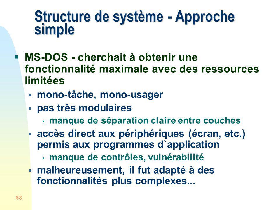 68 Structure de système - Approche simple MS-DOS - cherchait à obtenir une fonctionnalité maximale avec des ressources limitées mono-tâche, mono-usage