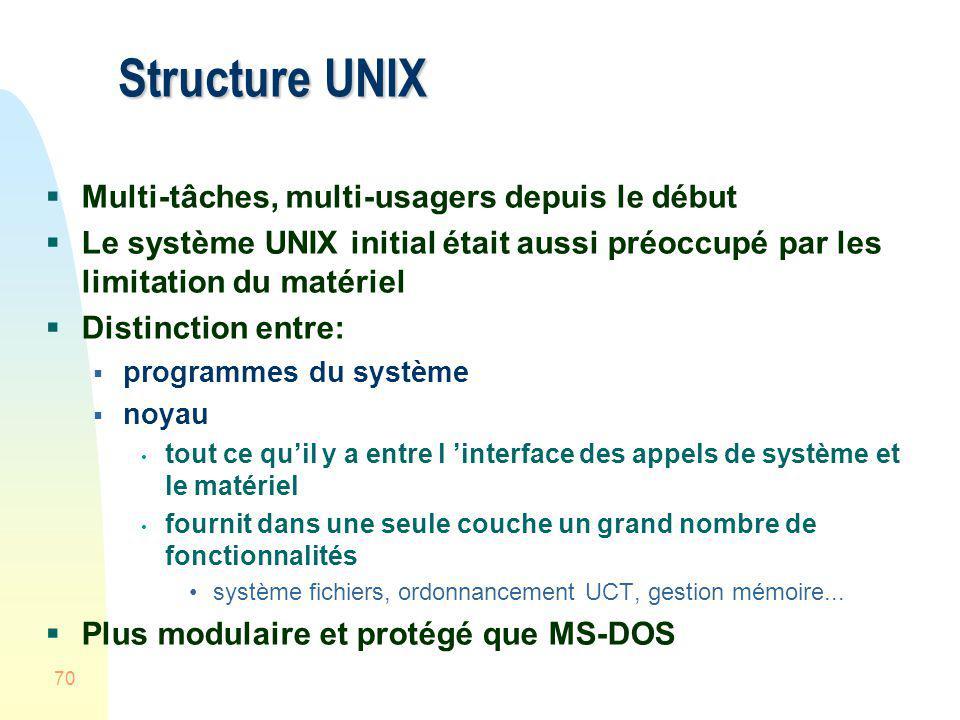 70 Structure UNIX Multi-tâches, multi-usagers depuis le début Le système UNIX initial était aussi préoccupé par les limitation du matériel Distinction
