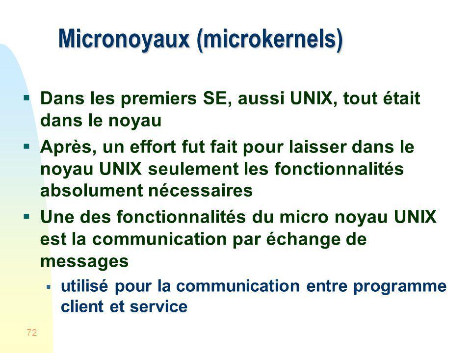 72 Micronoyaux (microkernels) Dans les premiers SE, aussi UNIX, tout était dans le noyau Après, un effort fut fait pour laisser dans le noyau UNIX seu