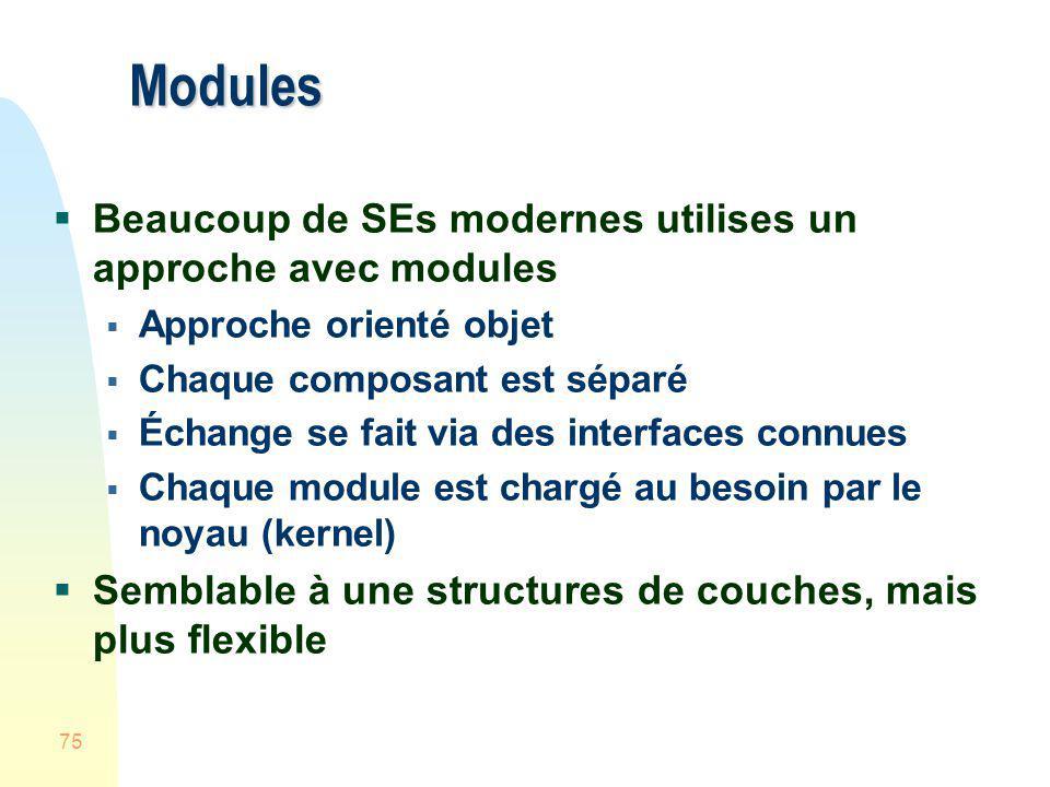 75 Modules Beaucoup de SEs modernes utilises un approche avec modules Approche orienté objet Chaque composant est séparé Échange se fait via des inter