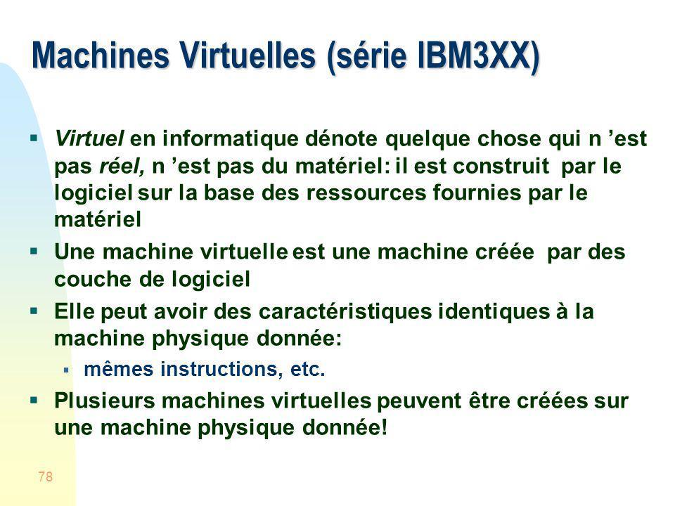 78 Machines Virtuelles (série IBM3XX) Virtuel en informatique dénote quelque chose qui n est pas réel, n est pas du matériel: il est construit par le