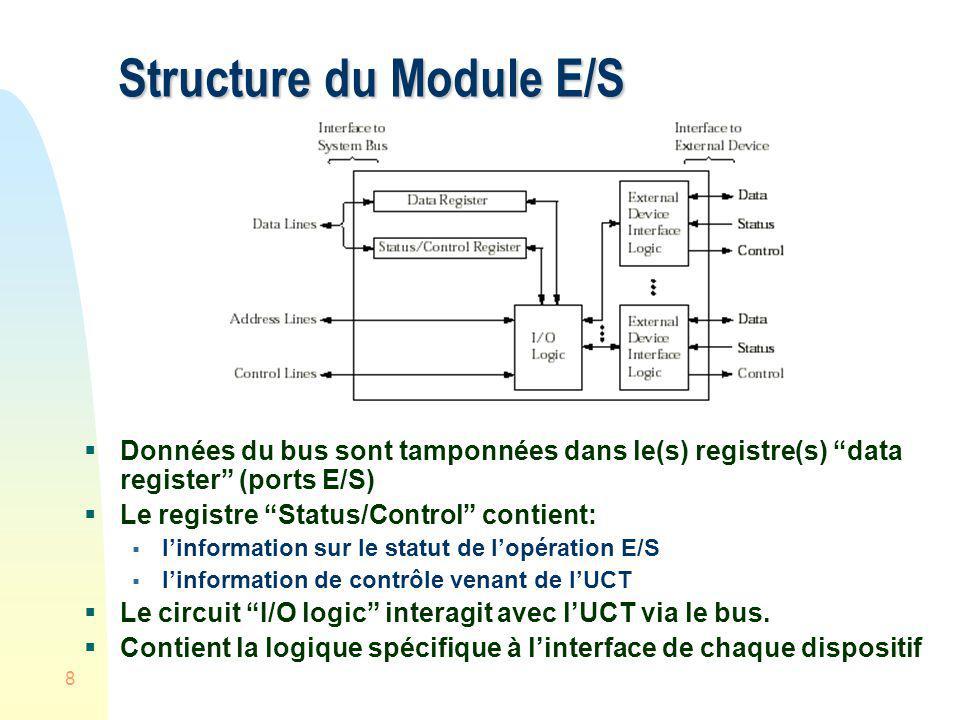 8 Structure du Module E/S Données du bus sont tamponnées dans le(s) registre(s) data register (ports E/S) Le registre Status/Control contient: linform