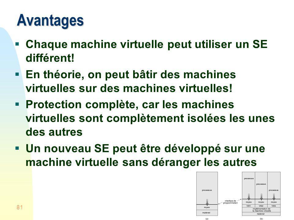 81 Avantages Chaque machine virtuelle peut utiliser un SE différent! En théorie, on peut bâtir des machines virtuelles sur des machines virtuelles! Pr