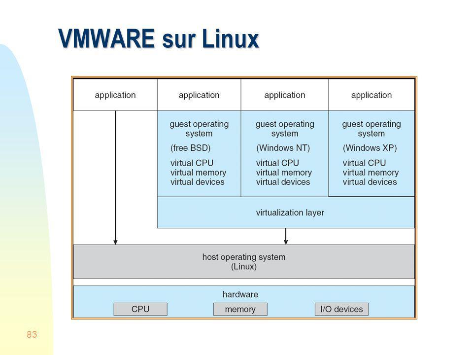83 VMWARE sur Linux