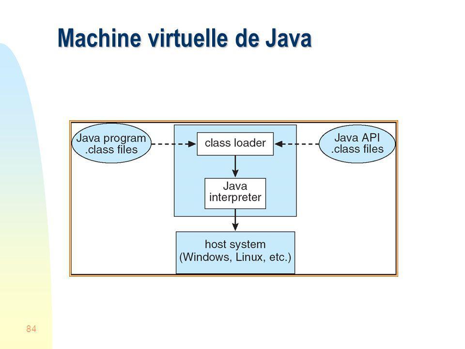 84 Machine virtuelle de Java