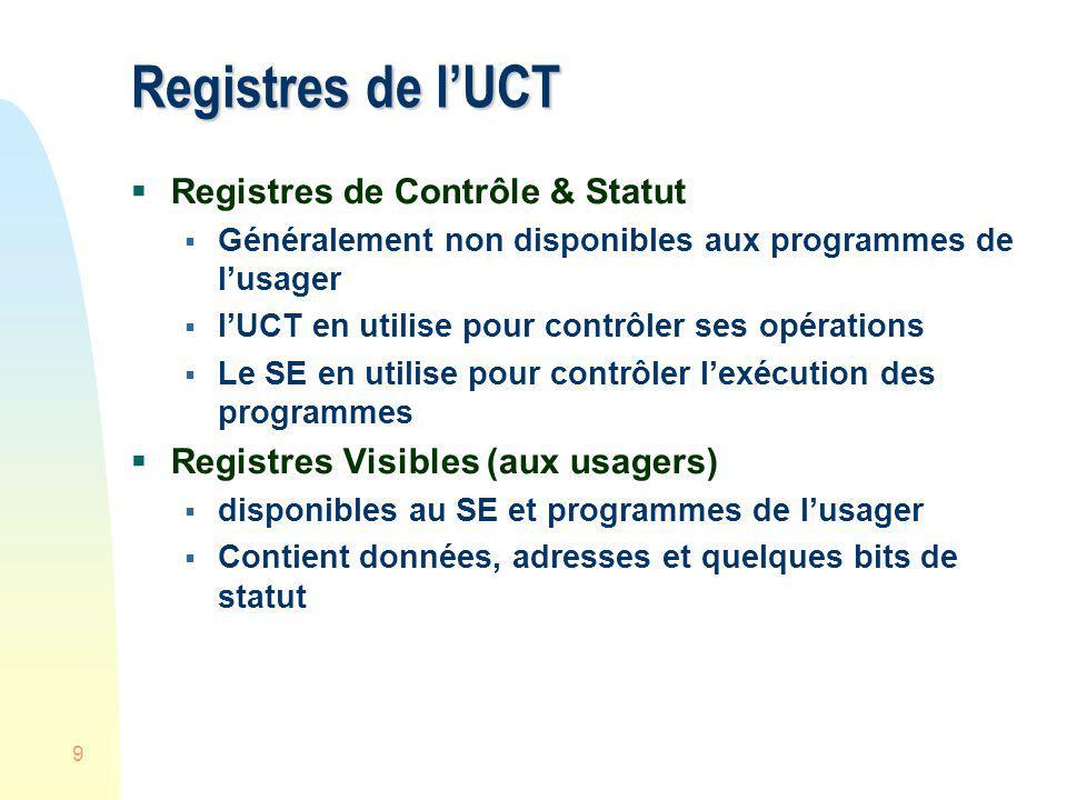 9 Registres de lUCT Registres de Contrôle & Statut Généralement non disponibles aux programmes de lusager lUCT en utilise pour contrôler ses opération