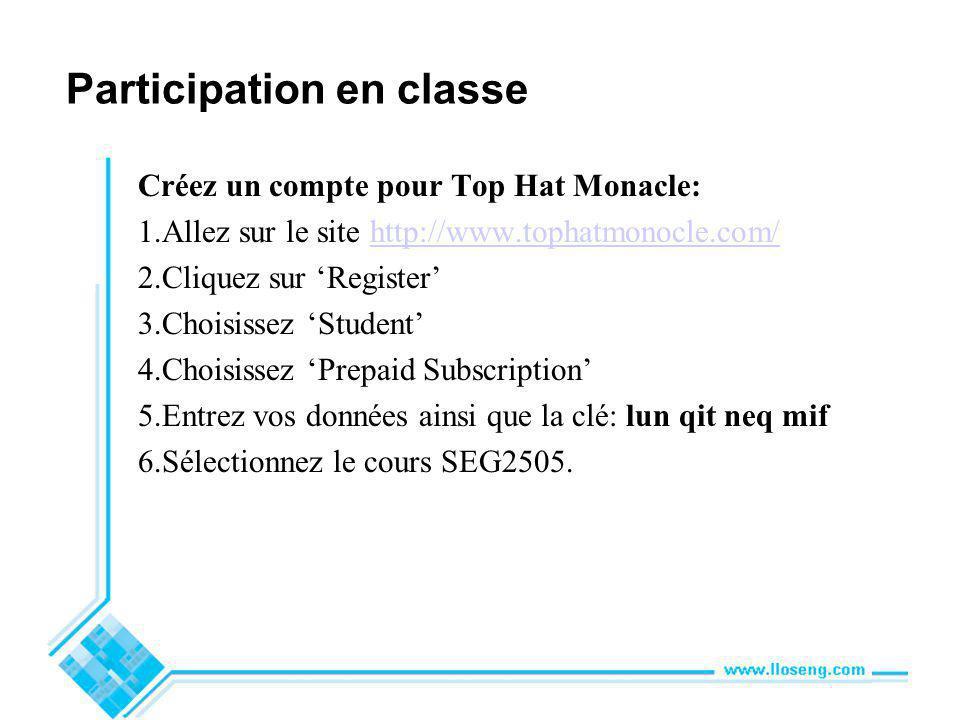 Participation en classe Créez un compte pour Top Hat Monacle: 1.Allez sur le site http://www.tophatmonocle.com/http://www.tophatmonocle.com/ 2.Cliquez sur Register 3.Choisissez Student 4.Choisissez Prepaid Subscription 5.Entrez vos données ainsi que la clé: lun qit neq mif 6.Sélectionnez le cours SEG2505.