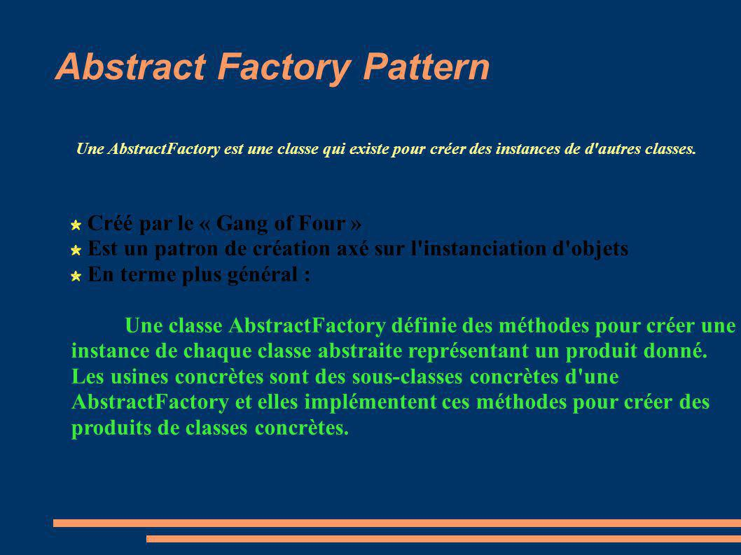 Abstract Factory Pattern Une AbstractFactory est une classe qui existe pour créer des instances de d autres classes.