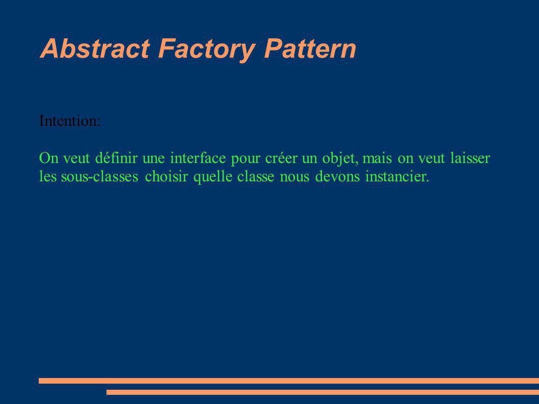 Abstract Factory Pattern Intention: On veut définir une interface pour créer un objet, mais on veut laisser les sous-classes choisir quelle classe nous devons instancier.