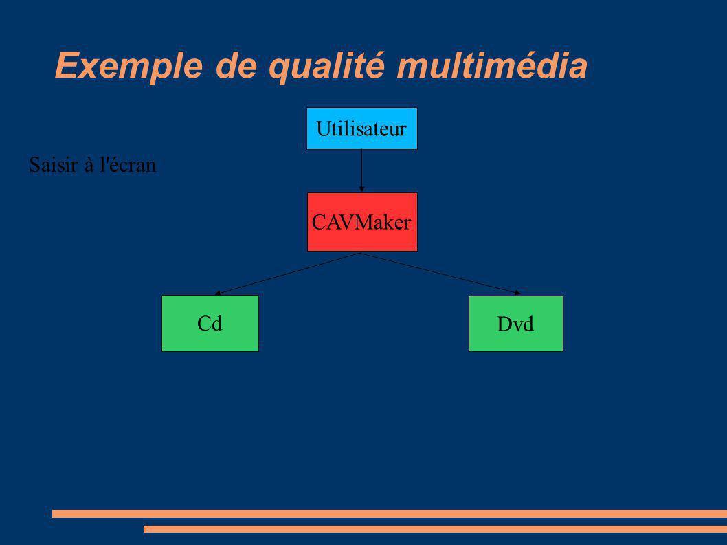 Exemple de qualité multimédia Utilisateur Cd Dvd Saisir à l écran CAVMaker
