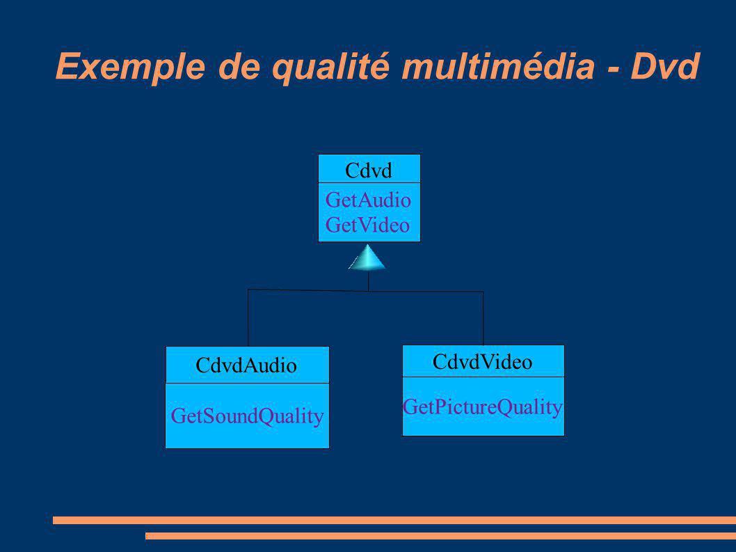 Exemple de qualité multimédia - Dvd Cdvd GetAudio GetVideo CdvdAudio CdvdVideo GetSoundQuality GetPictureQuality