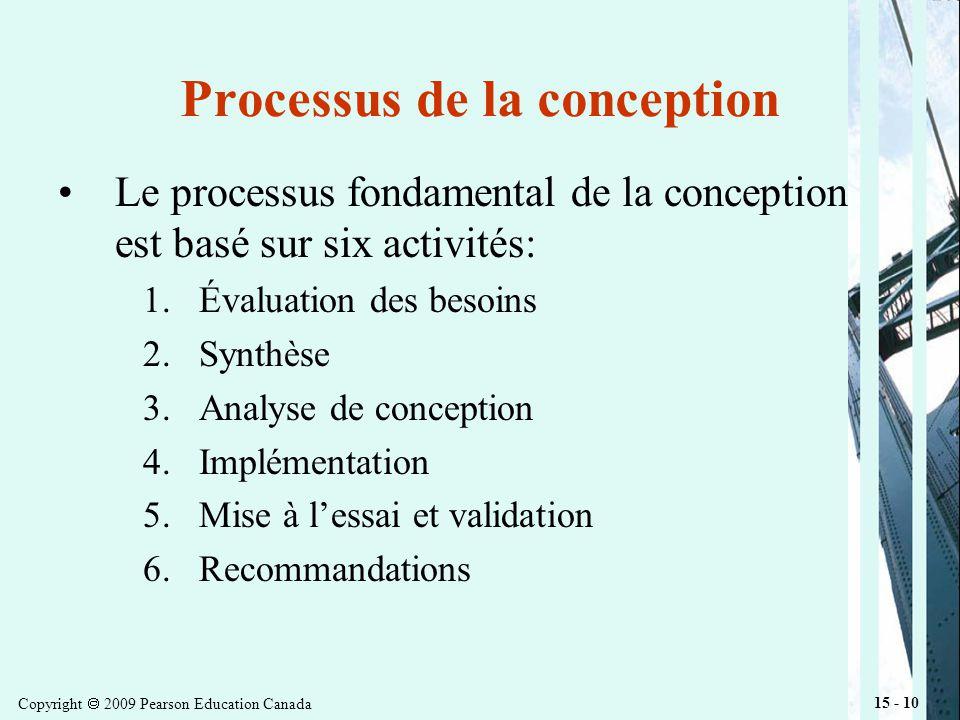 Copyright 2009 Pearson Education Canada 15 - 10 Processus de la conception Le processus fondamental de la conception est basé sur six activités: 1.Évaluation des besoins 2.Synthèse 3.Analyse de conception 4.Implémentation 5.Mise à lessai et validation 6.Recommandations