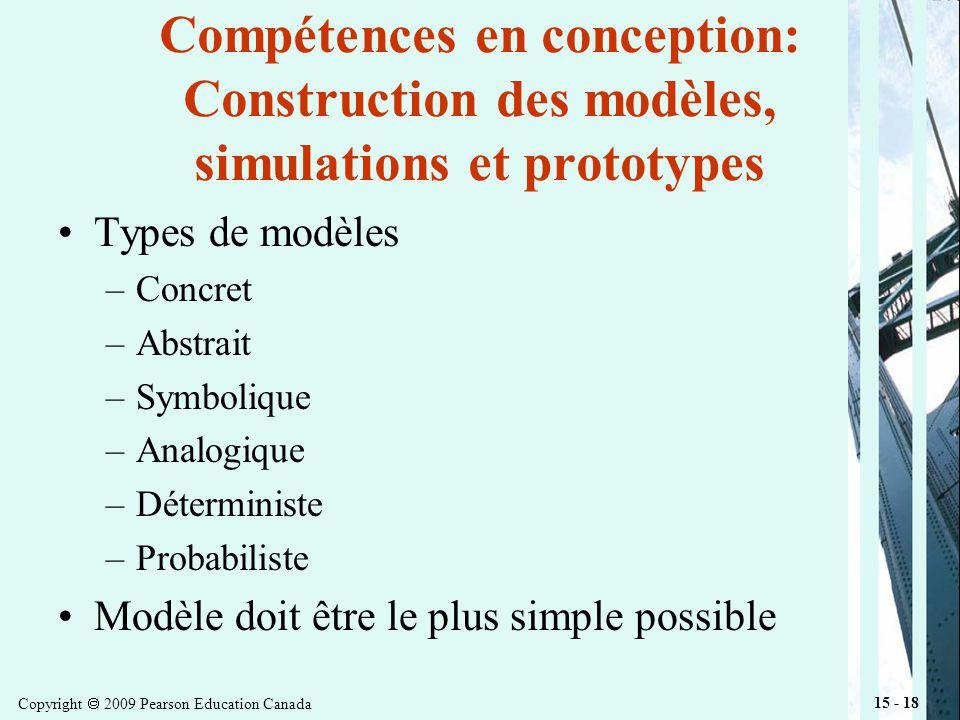 Copyright 2009 Pearson Education Canada 15 - 18 Compétences en conception: Construction des modèles, simulations et prototypes Types de modèles –Concret –Abstrait –Symbolique –Analogique –Déterministe –Probabiliste Modèle doit être le plus simple possible
