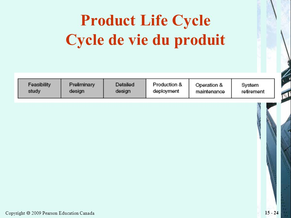 Copyright 2009 Pearson Education Canada 15 - 24 Product Life Cycle Cycle de vie du produit
