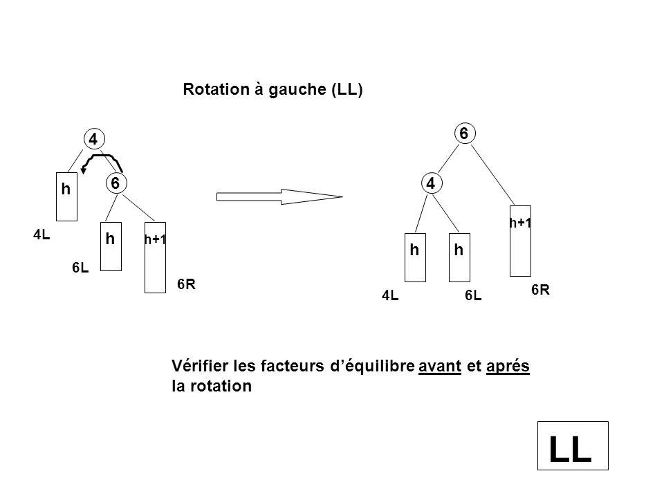 h h+1 85 3 5 h 38 3L h 5L h 5R h+1 5R 8R h+1 8R Rotation Double Gauche-Droite (LR) Facteurs déquilibre.