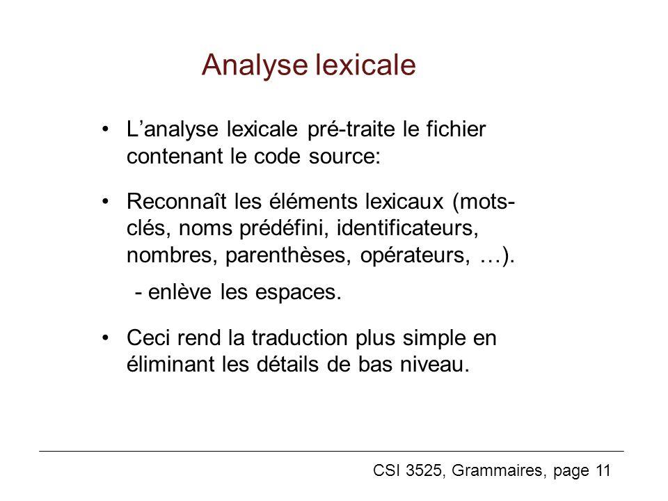 CSI 3525, Grammaires, page 11 Analyse lexicale Lanalyse lexicale pré-traite le fichier contenant le code source: Reconnaît les éléments lexicaux (mots