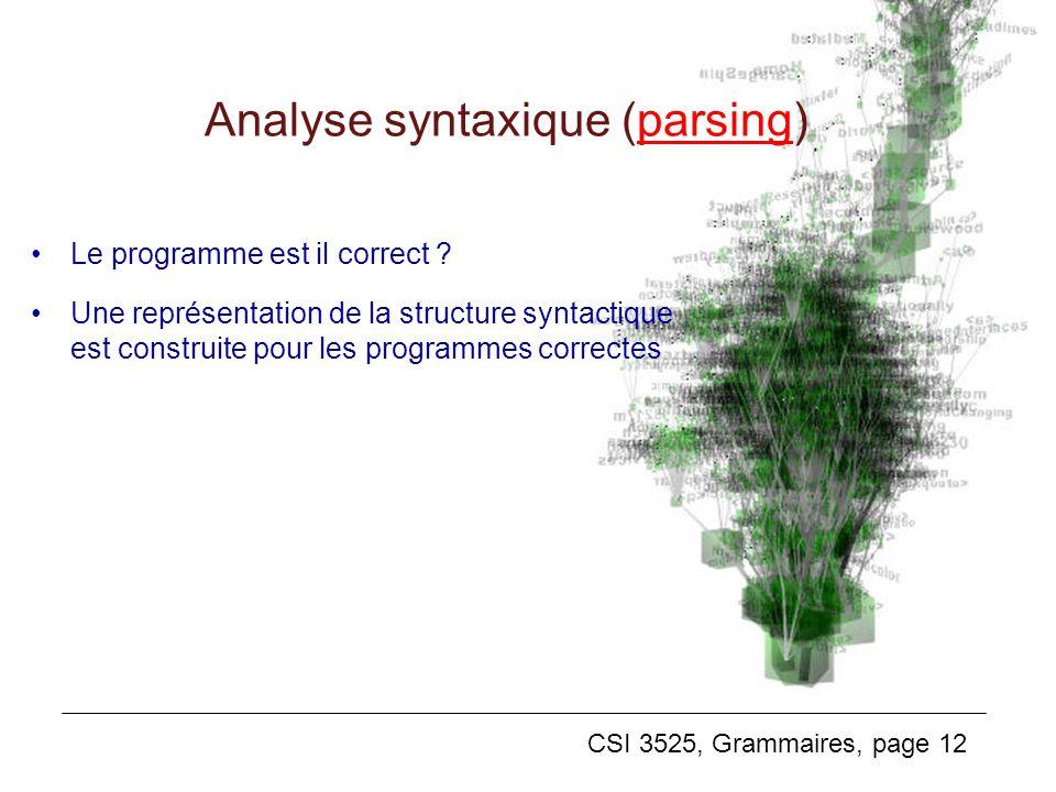 CSI 3525, Grammaires, page 12 Analyse syntaxique (parsing) Le programme est il correct ? Une représentation de la structure syntactique est construite