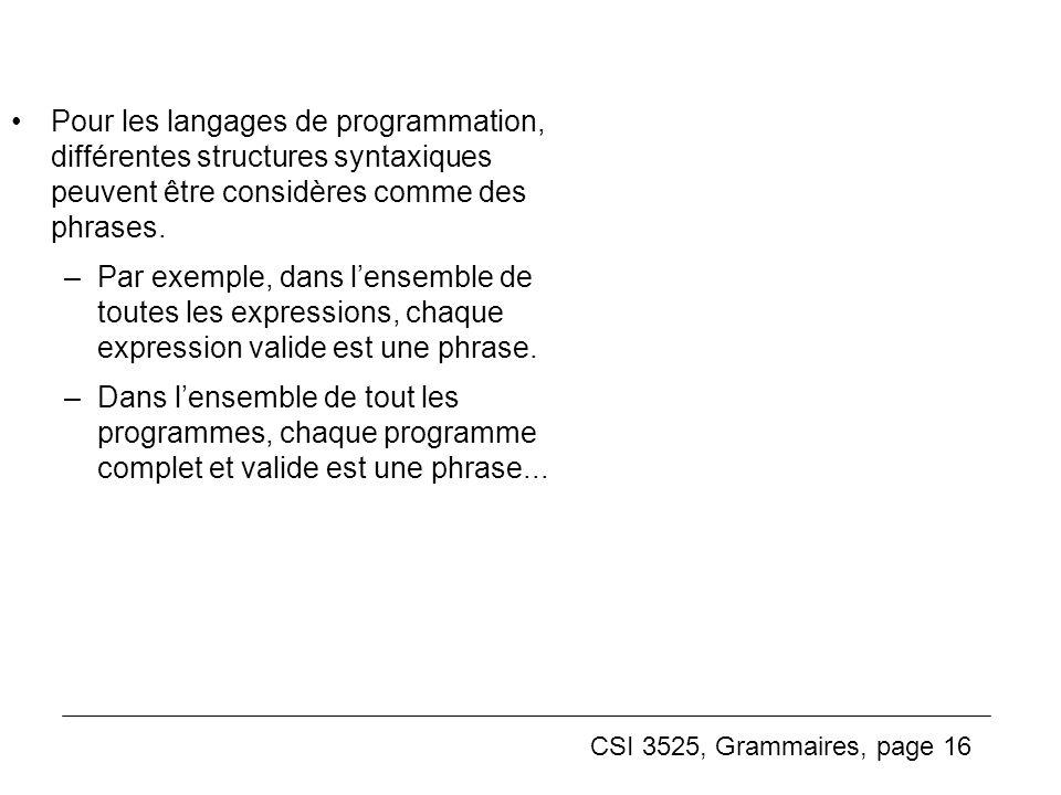 CSI 3525, Grammaires, page 16 Pour les langages de programmation, différentes structures syntaxiques peuvent être considères comme des phrases. –Par e