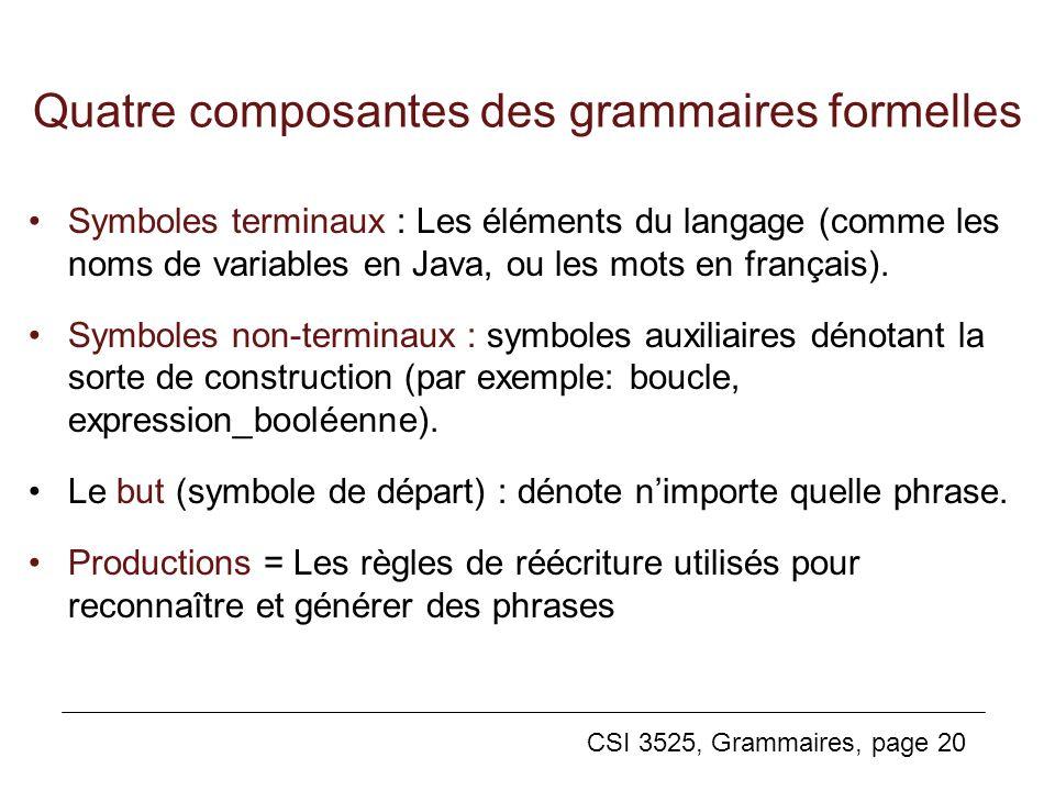 CSI 3525, Grammaires, page 20 Quatre composantes des grammaires formelles Symboles terminaux : Les éléments du langage (comme les noms de variables en