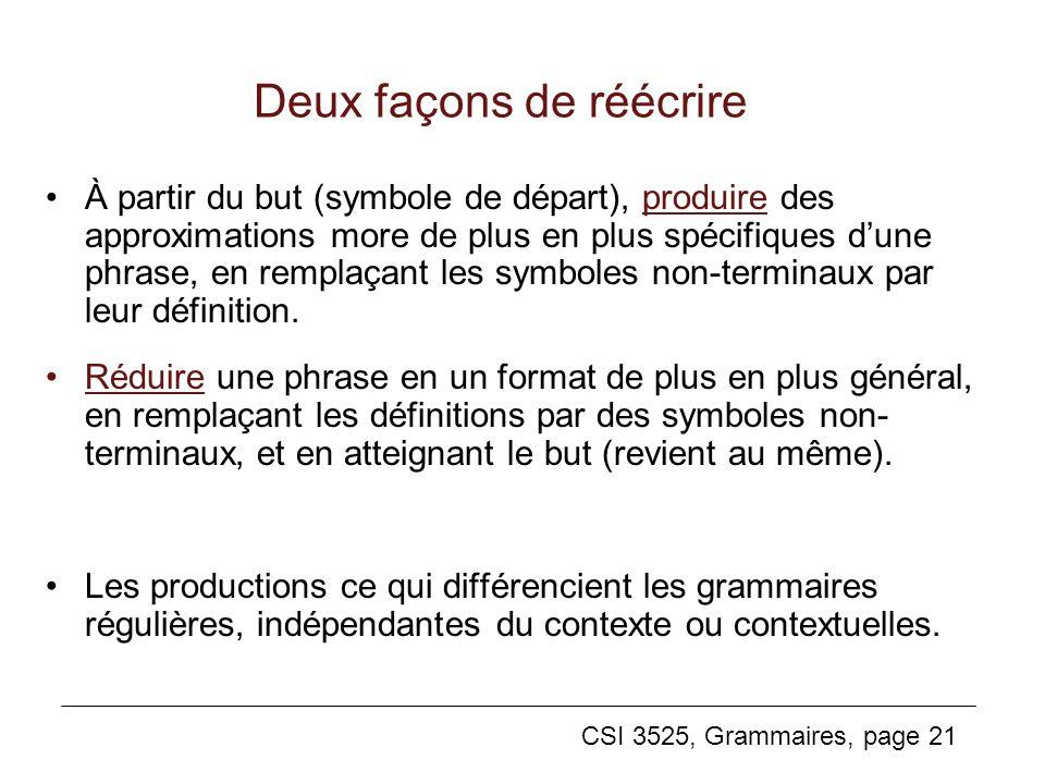 CSI 3525, Grammaires, page 21 Deux façons de réécrire À partir du but (symbole de départ), produire des approximations more de plus en plus spécifique