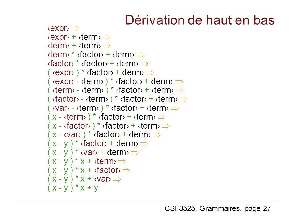 CSI 3525, Grammaires, page 27 Dérivation de haut en bas expr expr + term term + term term * factor + term factor * factor + term ( expr ) * factor + t