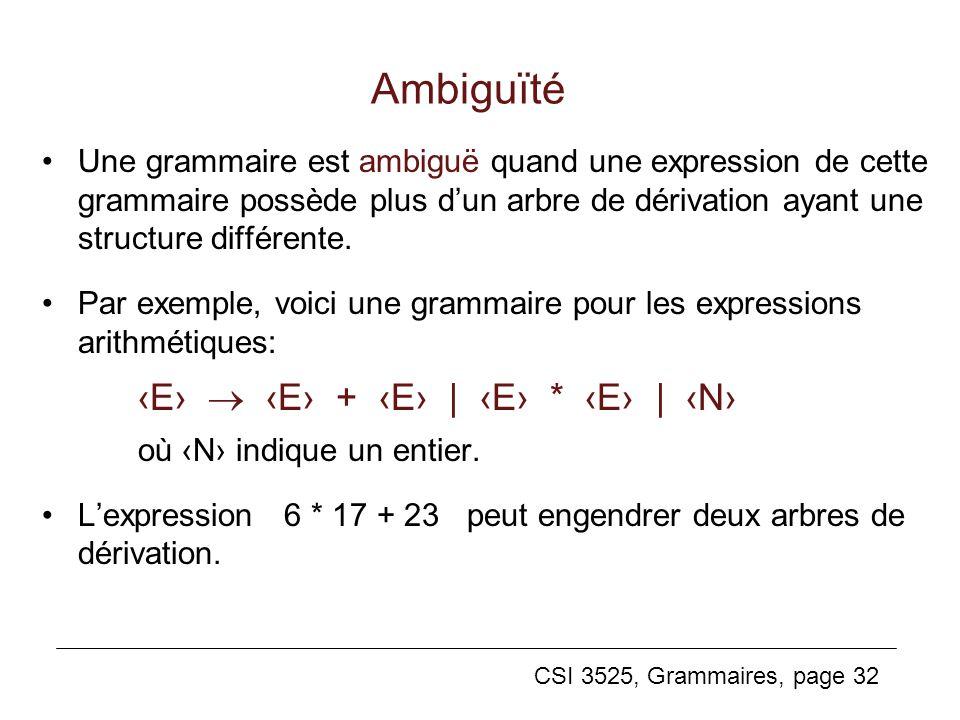 CSI 3525, Grammaires, page 32 Ambiguïté Une grammaire est ambiguë quand une expression de cette grammaire possède plus dun arbre de dérivation ayant u